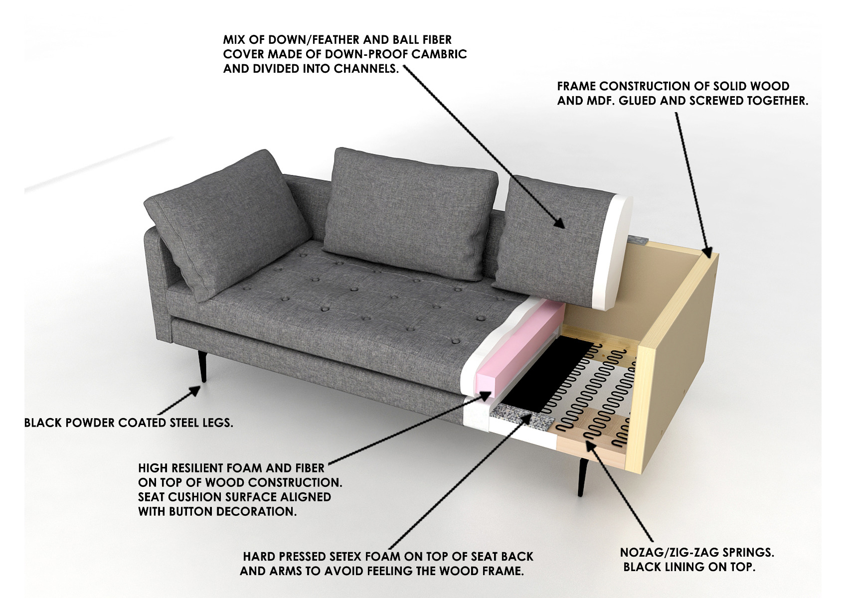 Granville 3-Seat Grey Velvet Sofa